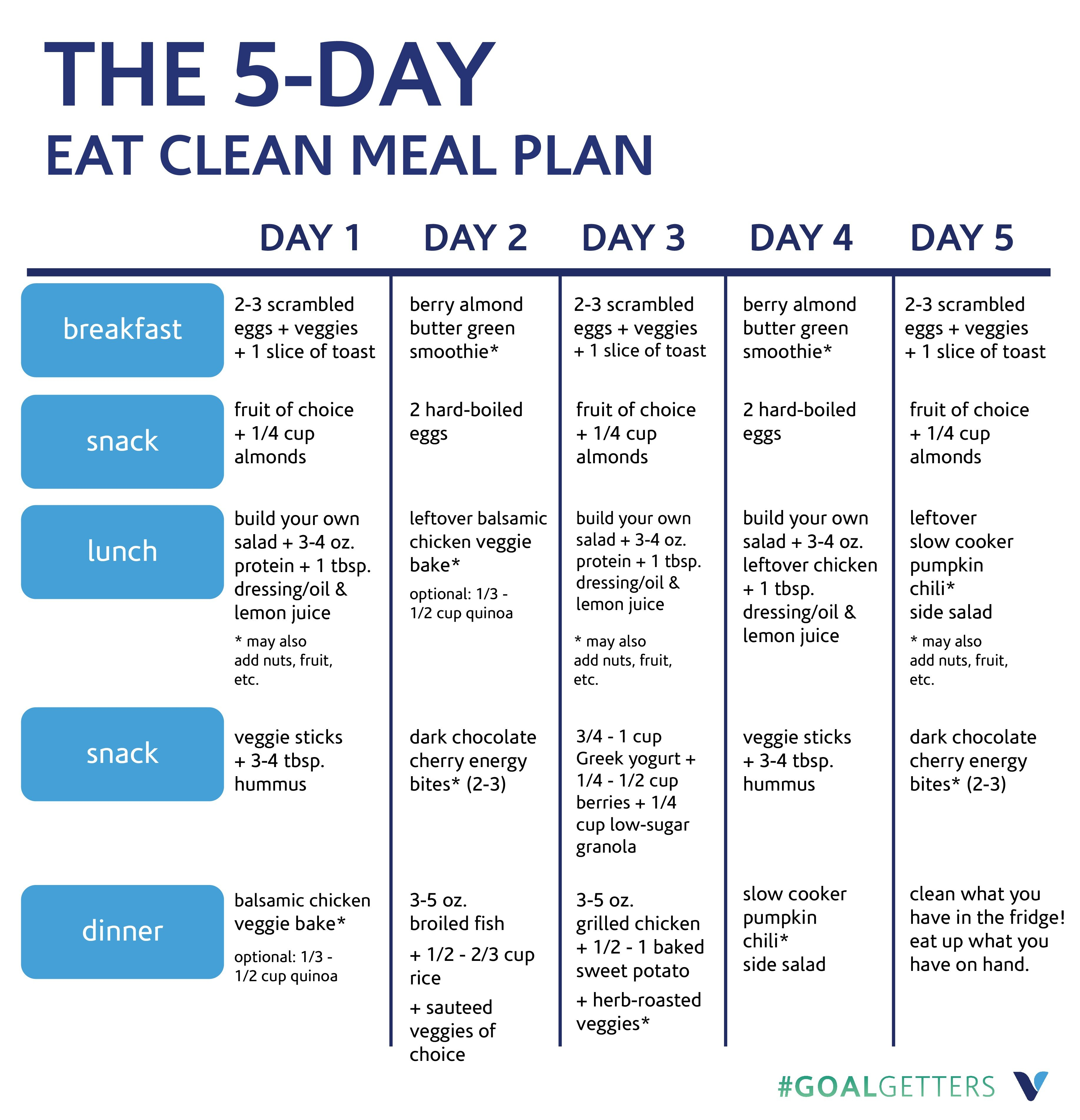 Week 3: Your 5-Day Meal Plan | What's Good by V