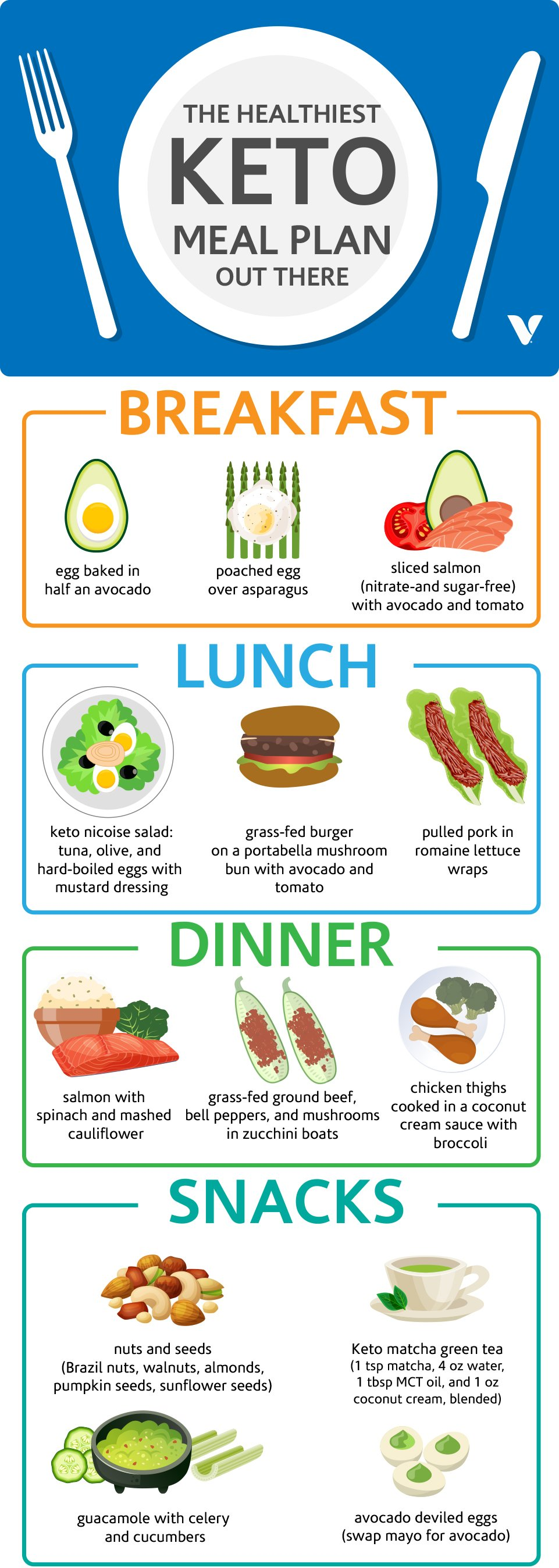 Want To Try Keto? Here's What A Healthy Day Of Eating Fat ...