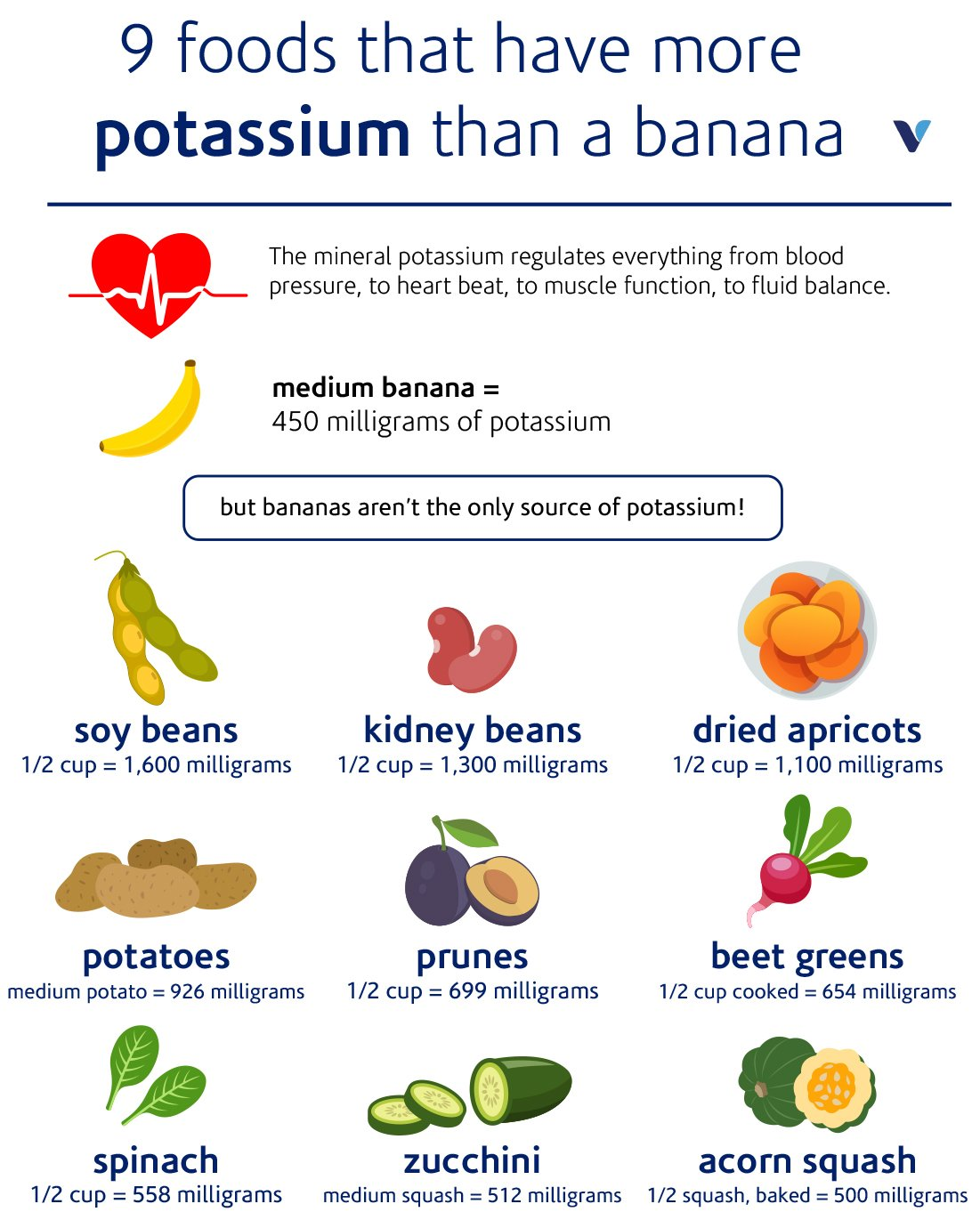 9 Foods That Have More Potassium Than A Banana What S Good By V