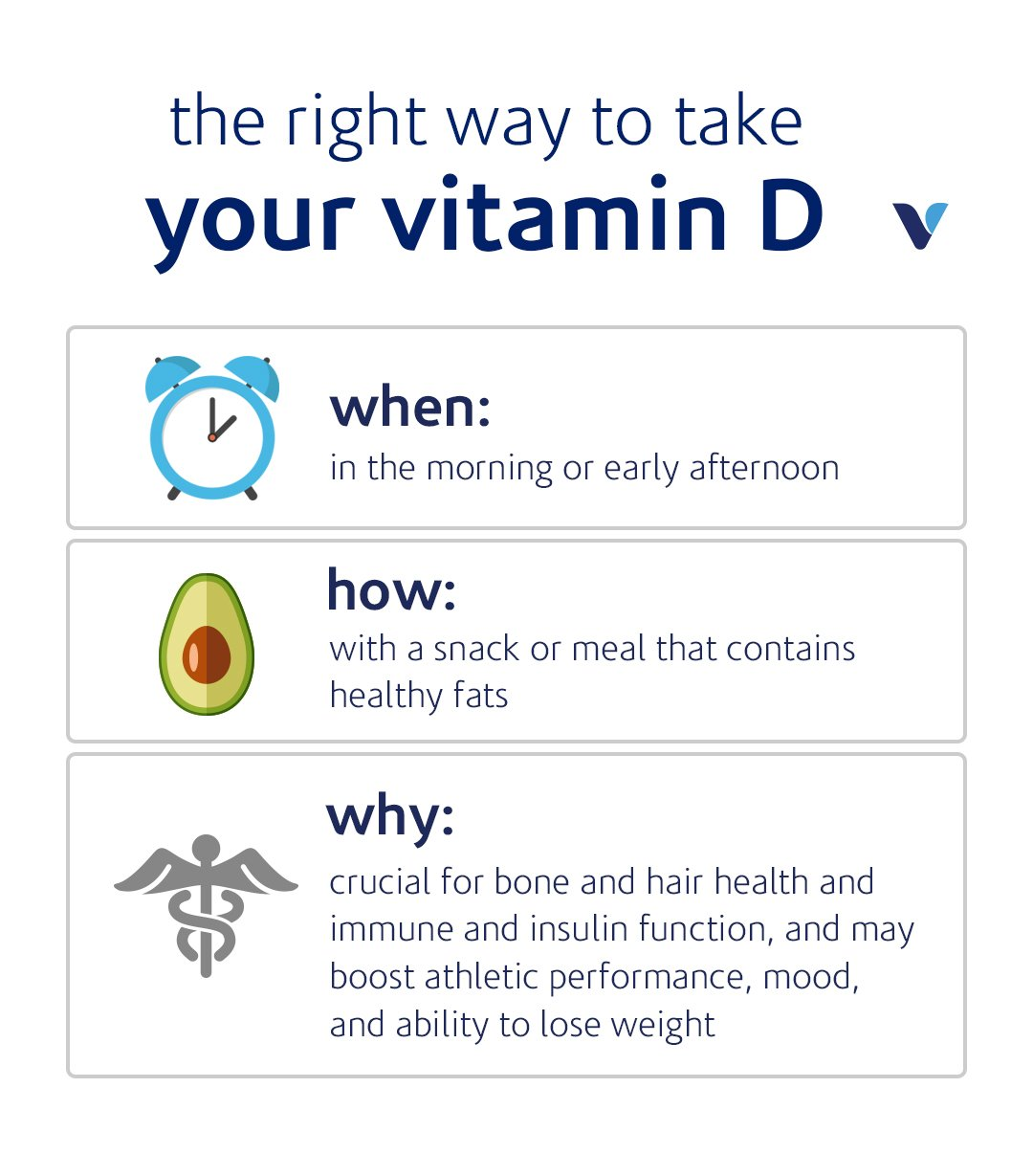 The Best And Worst Time Of Day To Take Vitamin D What S Good By V