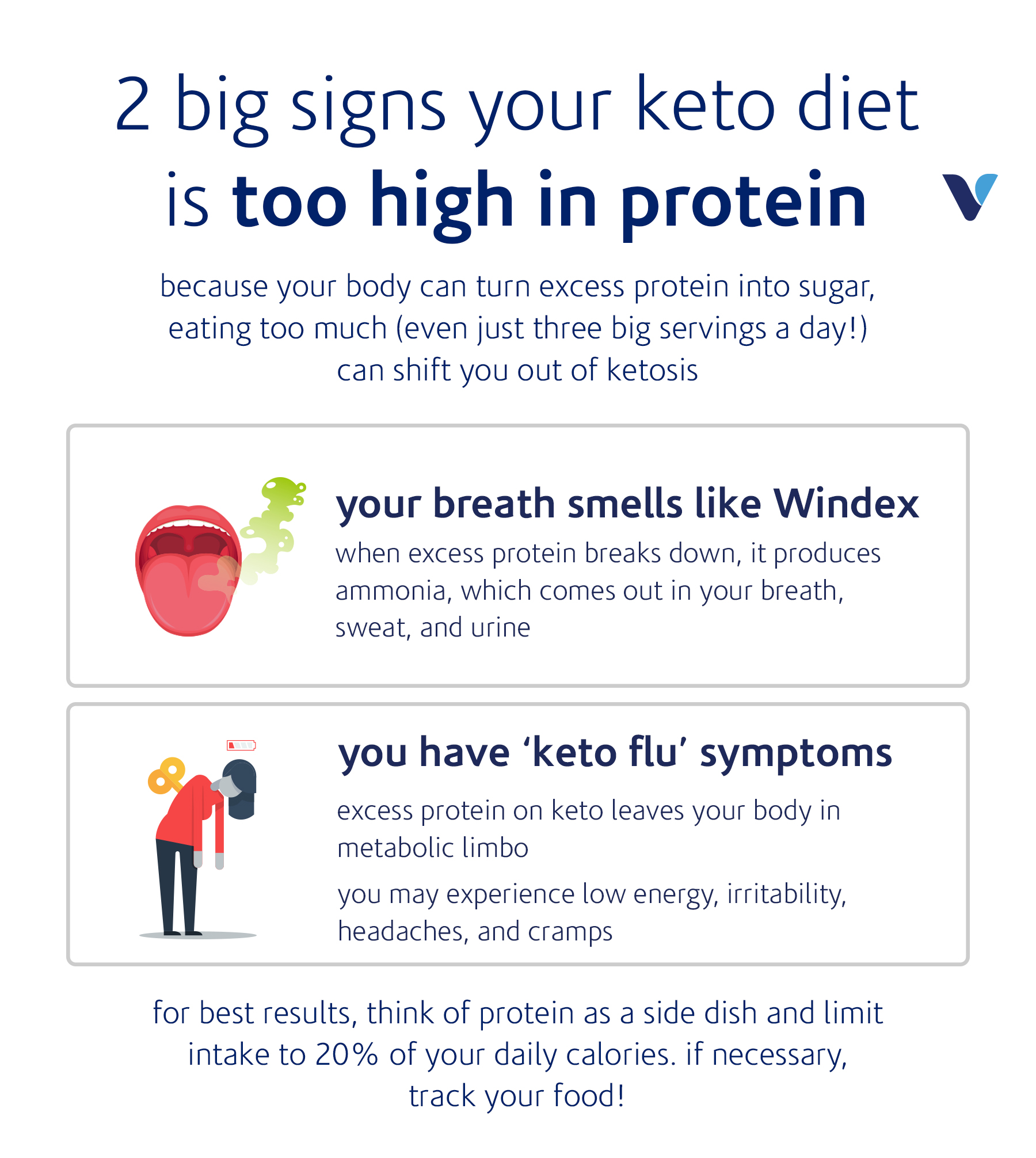 Signs You Re Eating Too Much Protein On Keto What S Good By V